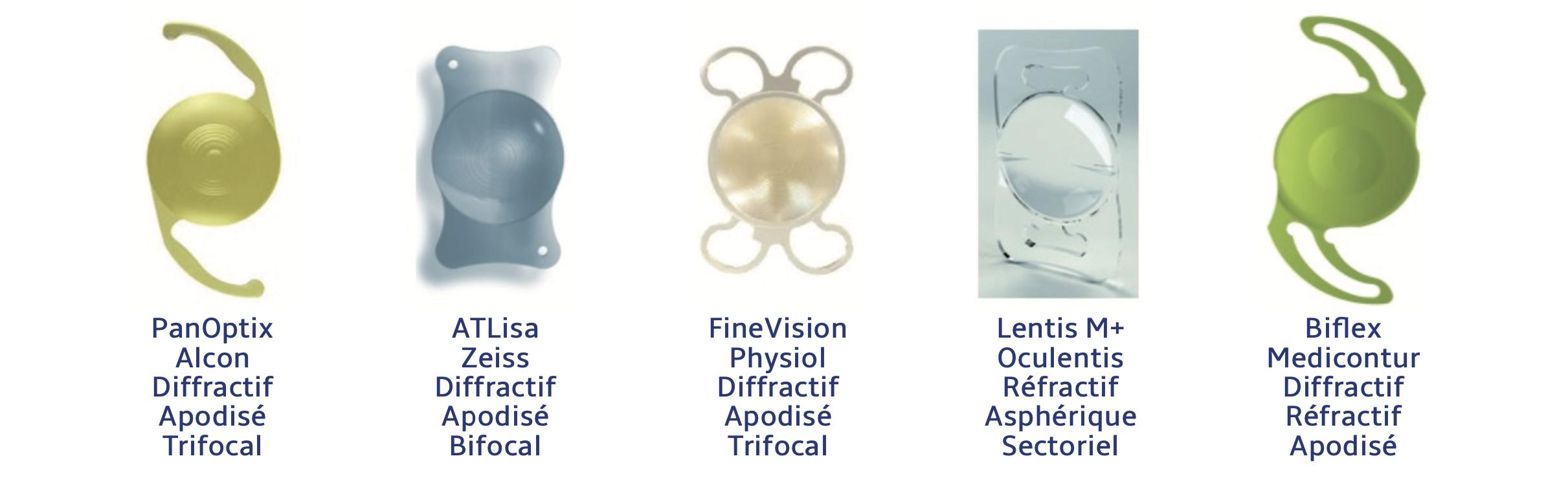Chirurgie de la cataracte : Quel implant choisir ?
